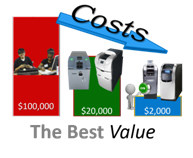 cash delivery services - the best value