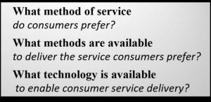 Methods of Service Questions